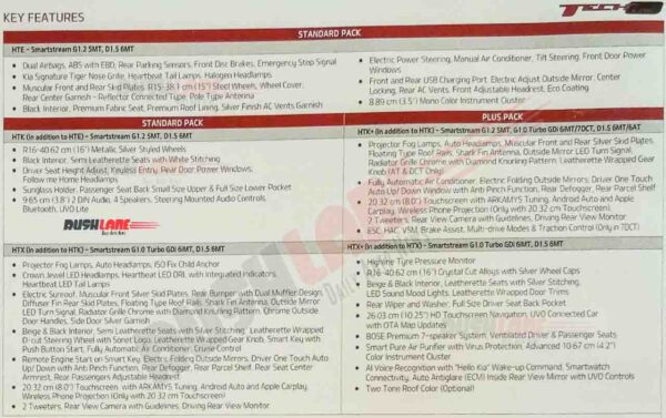 Kia Sonet Tech Line variants and features