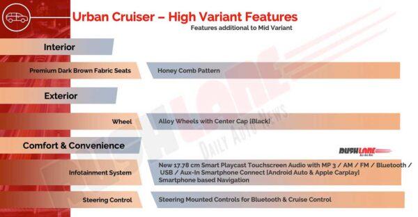 Toyota Urban Cruiser High Variant