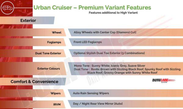 Toyota Urban Cruiser Premium Variant