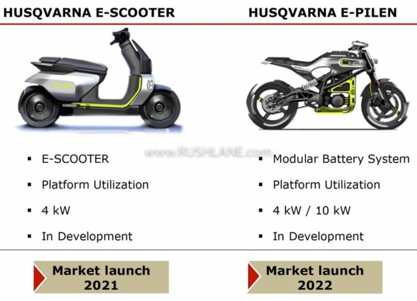 Husqvarna electric scooter, motorcycle launch plans