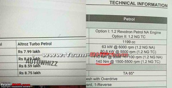 Tata Altroz Turbo Specs Leak