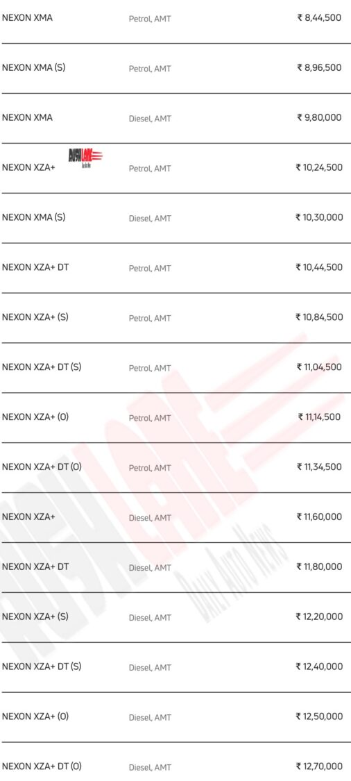 Tata Nexon Prices Sep 2020 - AMT