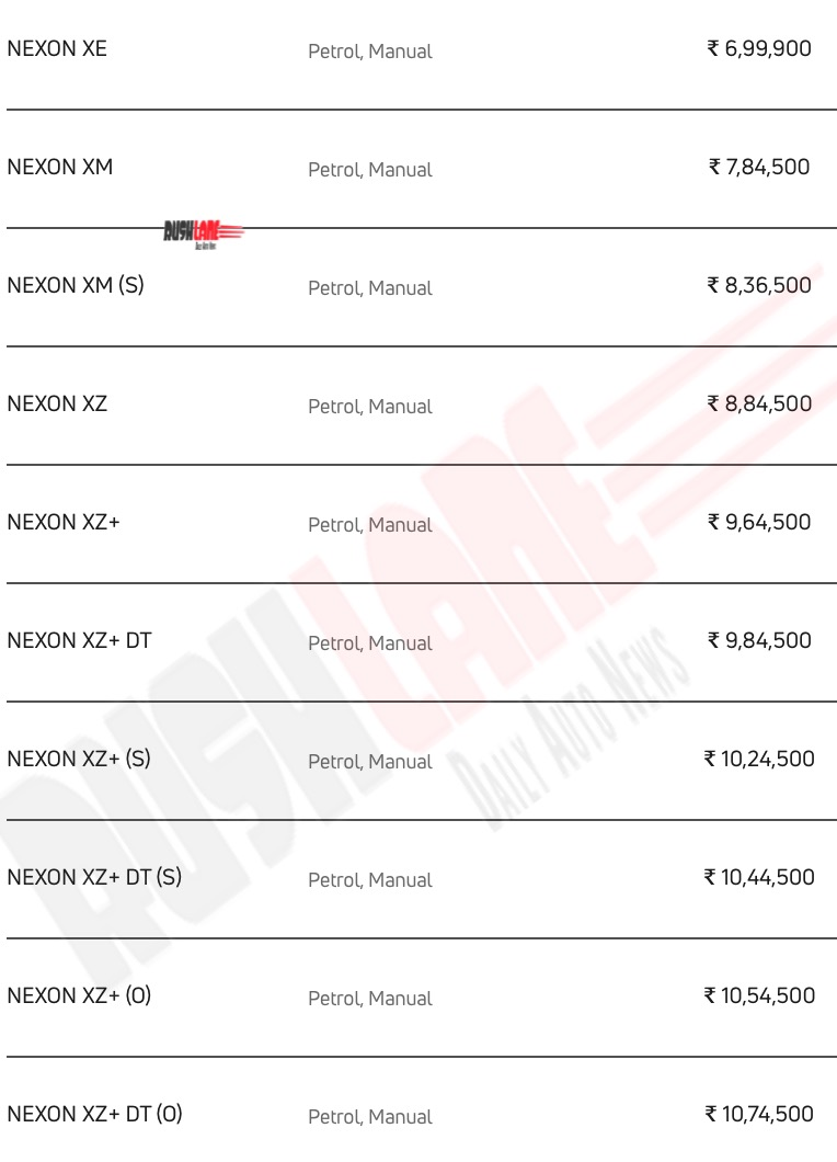 Tata Nexon Prices Sep 2020 - Petrol Manual