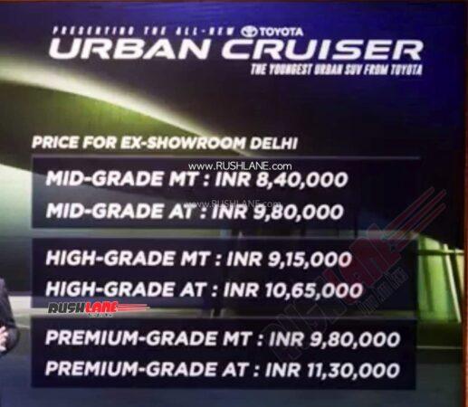 Toyota Urban Cruiser Prices