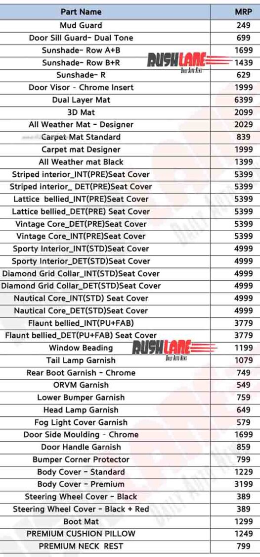 2020 Hyundai i20 Accessories Price List