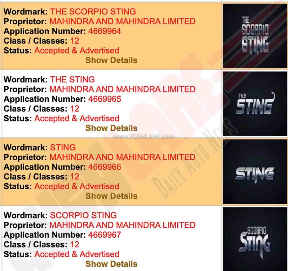 Mahindra Scorpio Sting Name Registered