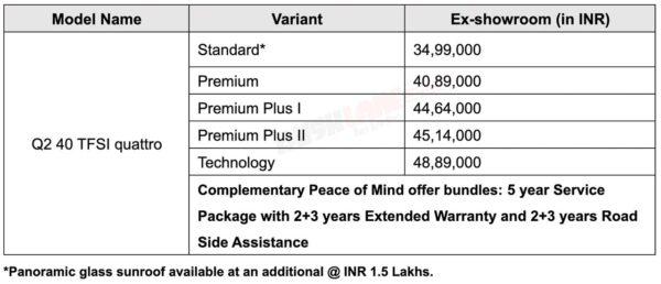 Audi Q2 Prices in India