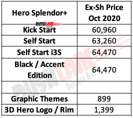 Hero Splendor+ Prices