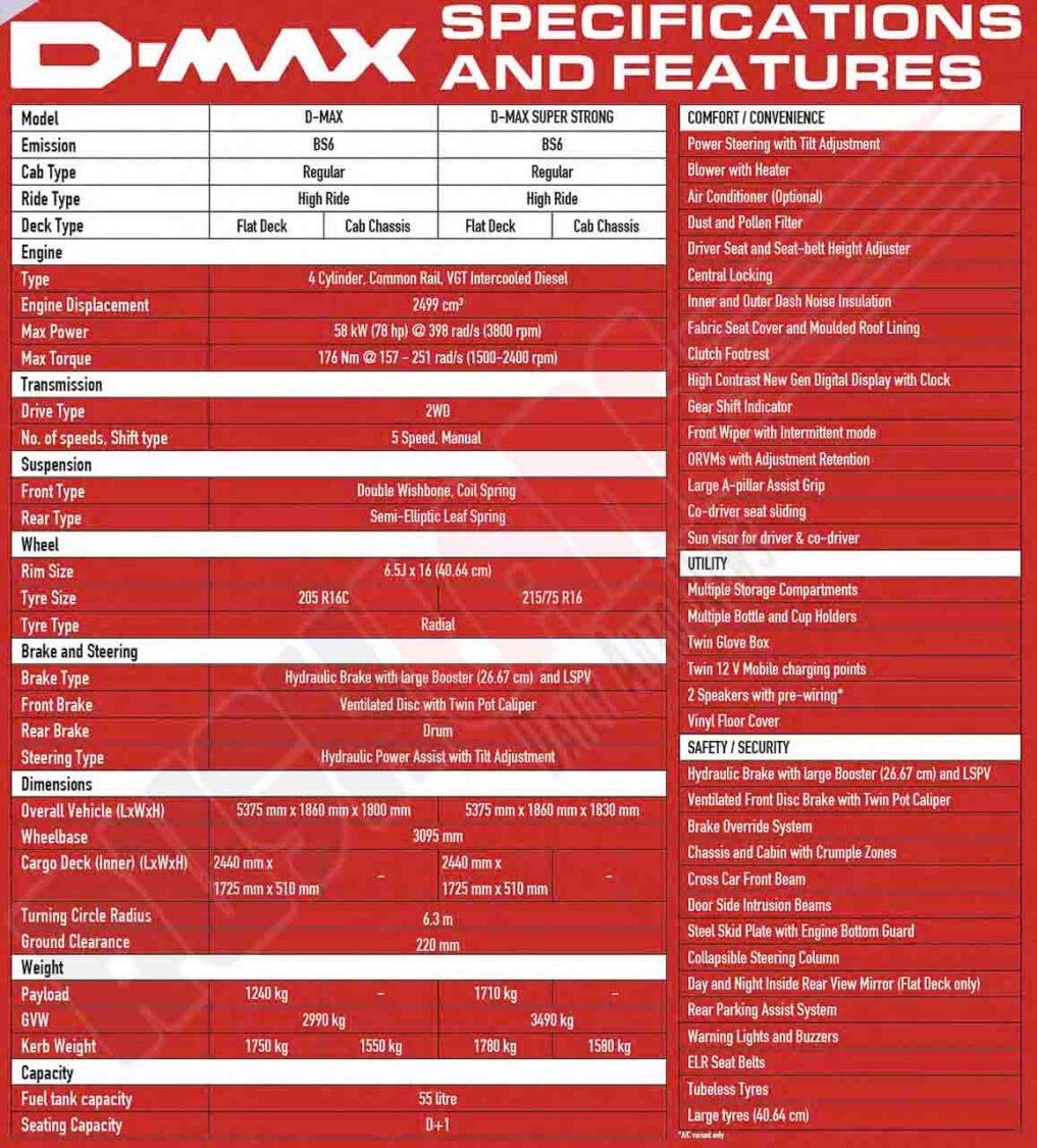 Isuzu D-MAX BS6 Specs
