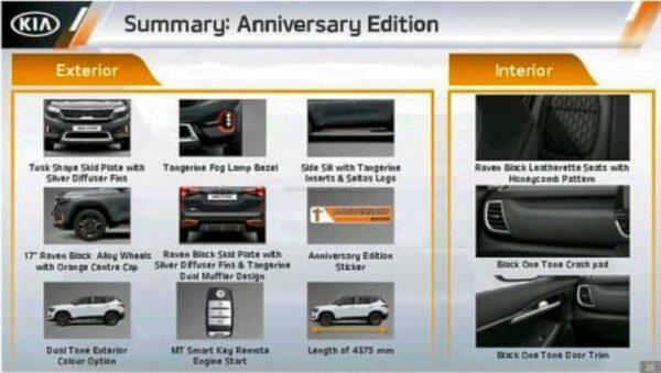 Kia Seltos Anniversary Edition