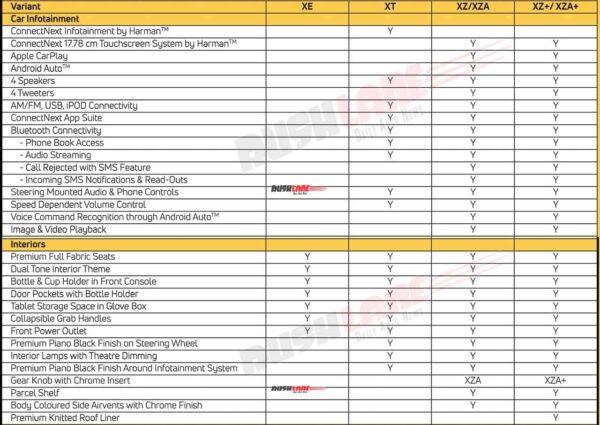 Tata Tiago XT Brochure - Oct 2020