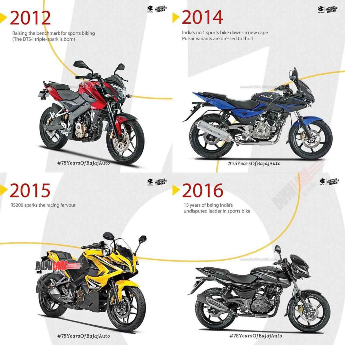 Bajaj Pulsar 2012 to 2016