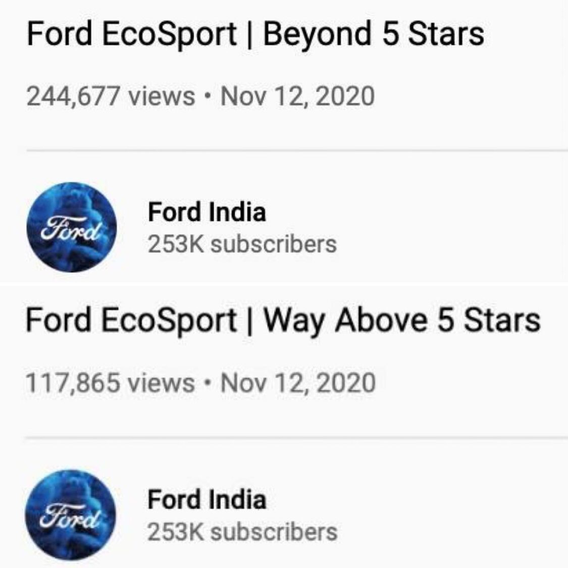 Ford India Changes Title Of Their Misleading Ad