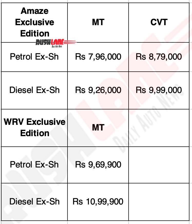 Honda Amaze, WRV Exclusive Edition Price List