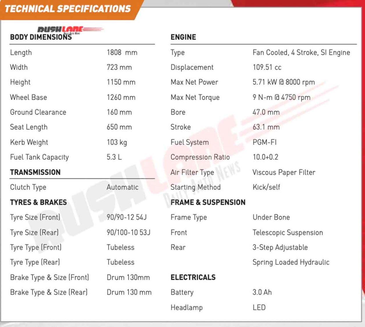 Honda Dio Repsol Edition Specs