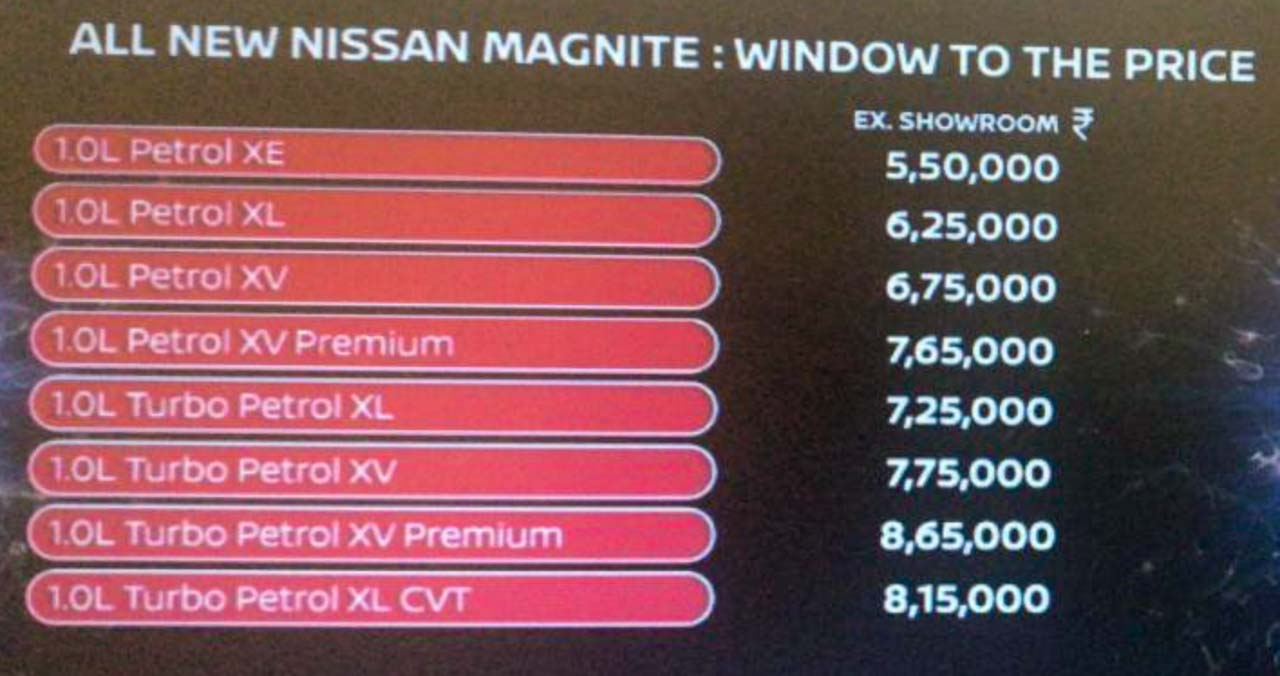 Nissan Magnite prices leaked