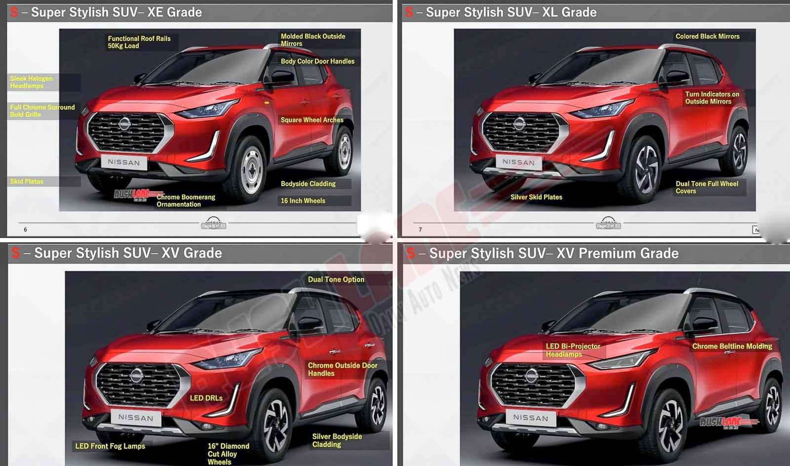 Nissan Magnite Variants Visually Compared