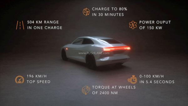 Pravaig Extinction Electric Car