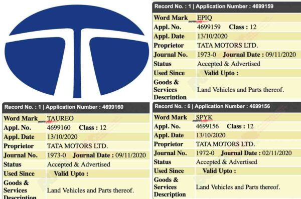 Future Tata Car Names