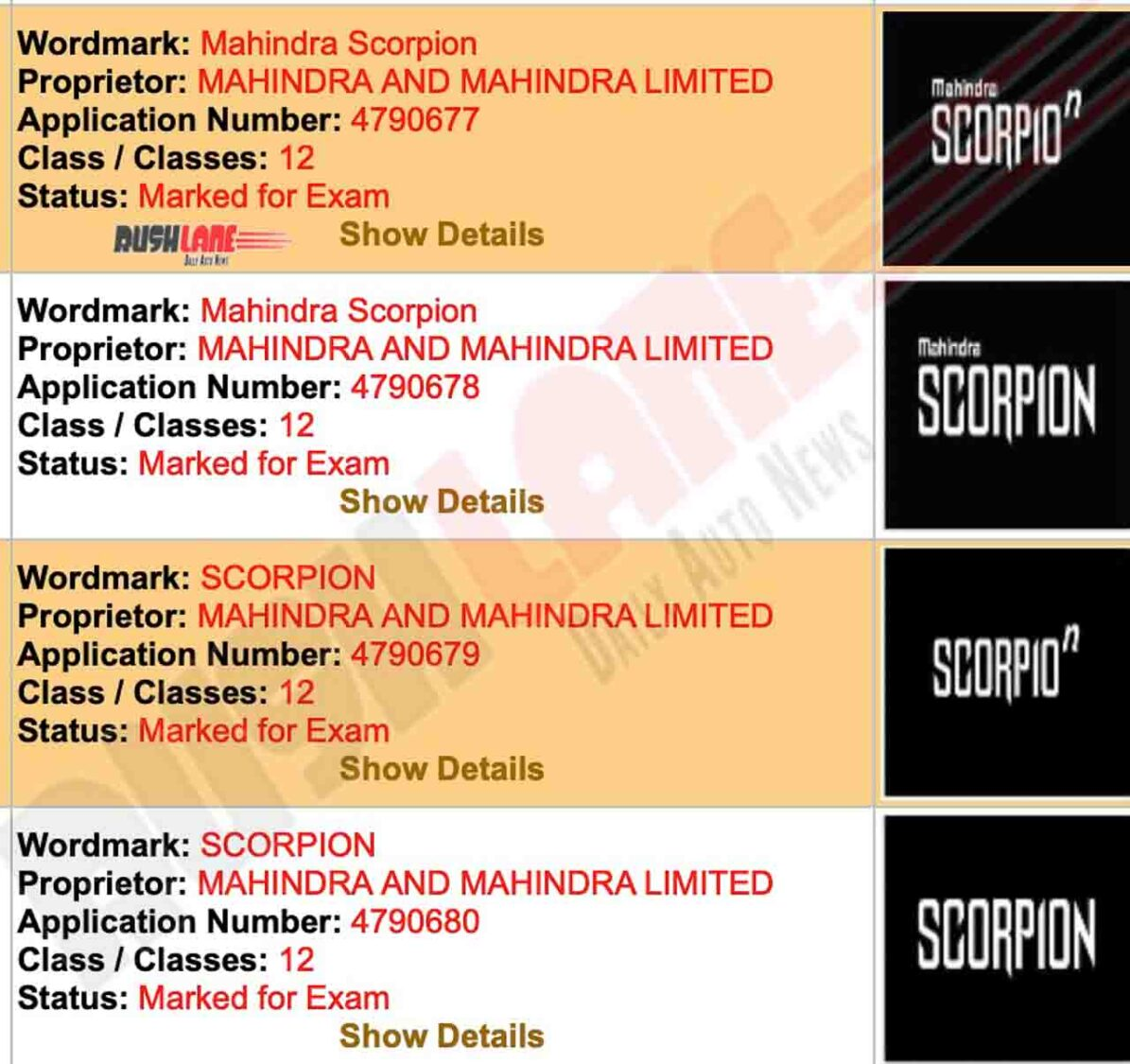 2021 Mahindra Scorpion name registered