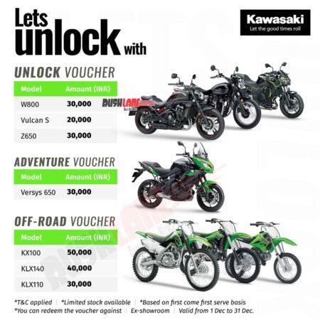 Kawasaki India Dec 2020 Discounts
