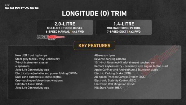Jeep Compass Longitude Trim