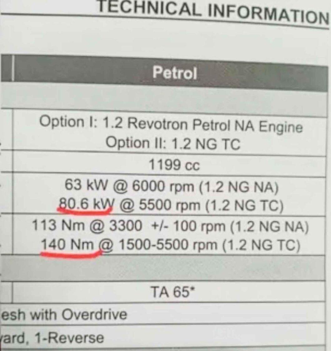 Tata Altroz iTurbo Engine Specs Leak