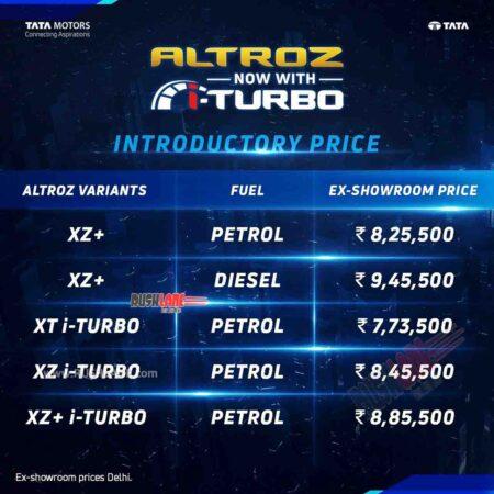 Tata Altroz Turbo Prices