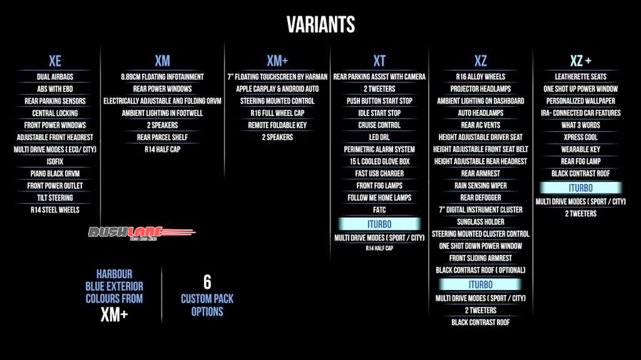 Tata Altroz variants and specs