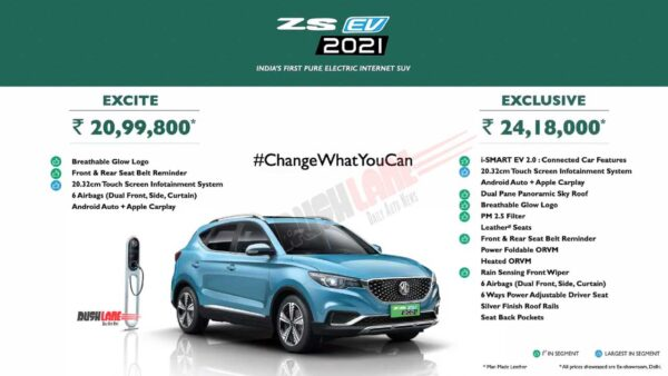 2021 MG ZS EV price and variants