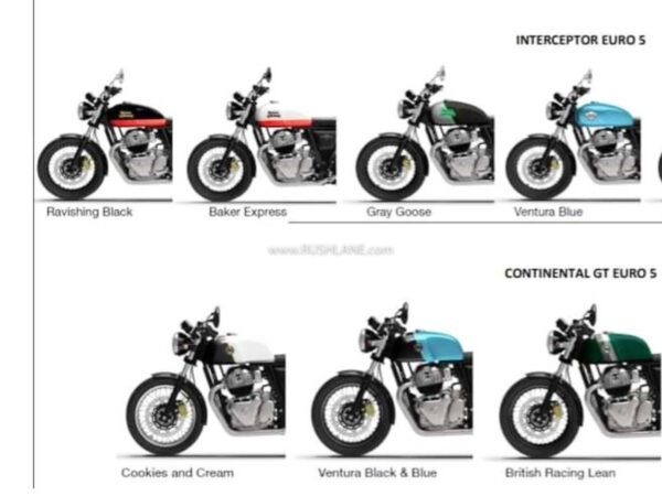 2021 Royal Enfield 650 Twins Colours