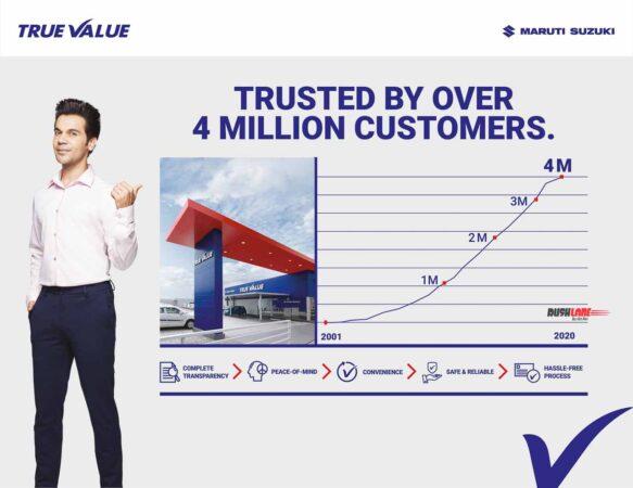 Maruti True Value Sales