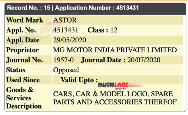 MG ASTOR name registered in India
