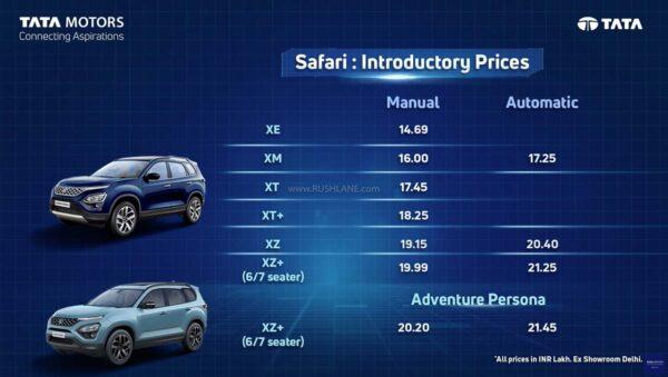 Tata Safari Launch Price - Ex-sh, introductory