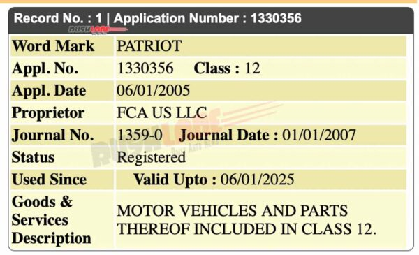Jeep Patriot name trademarked in India