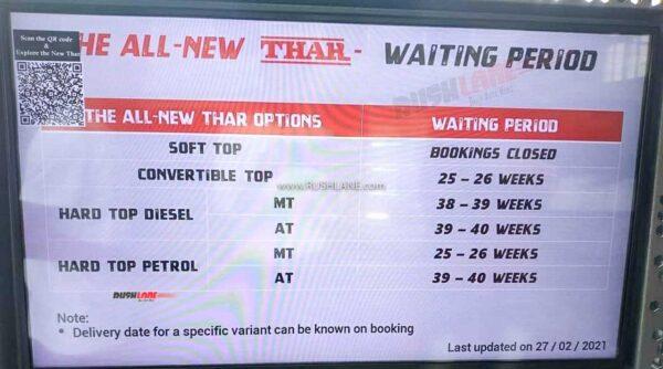 Mahindra Thar Waiting Period