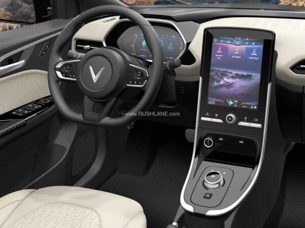Vinfast Electric Car