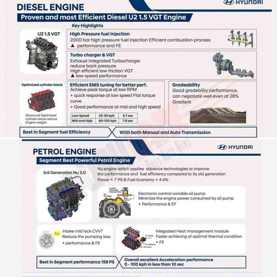 Hyundai Alcazar - Engines