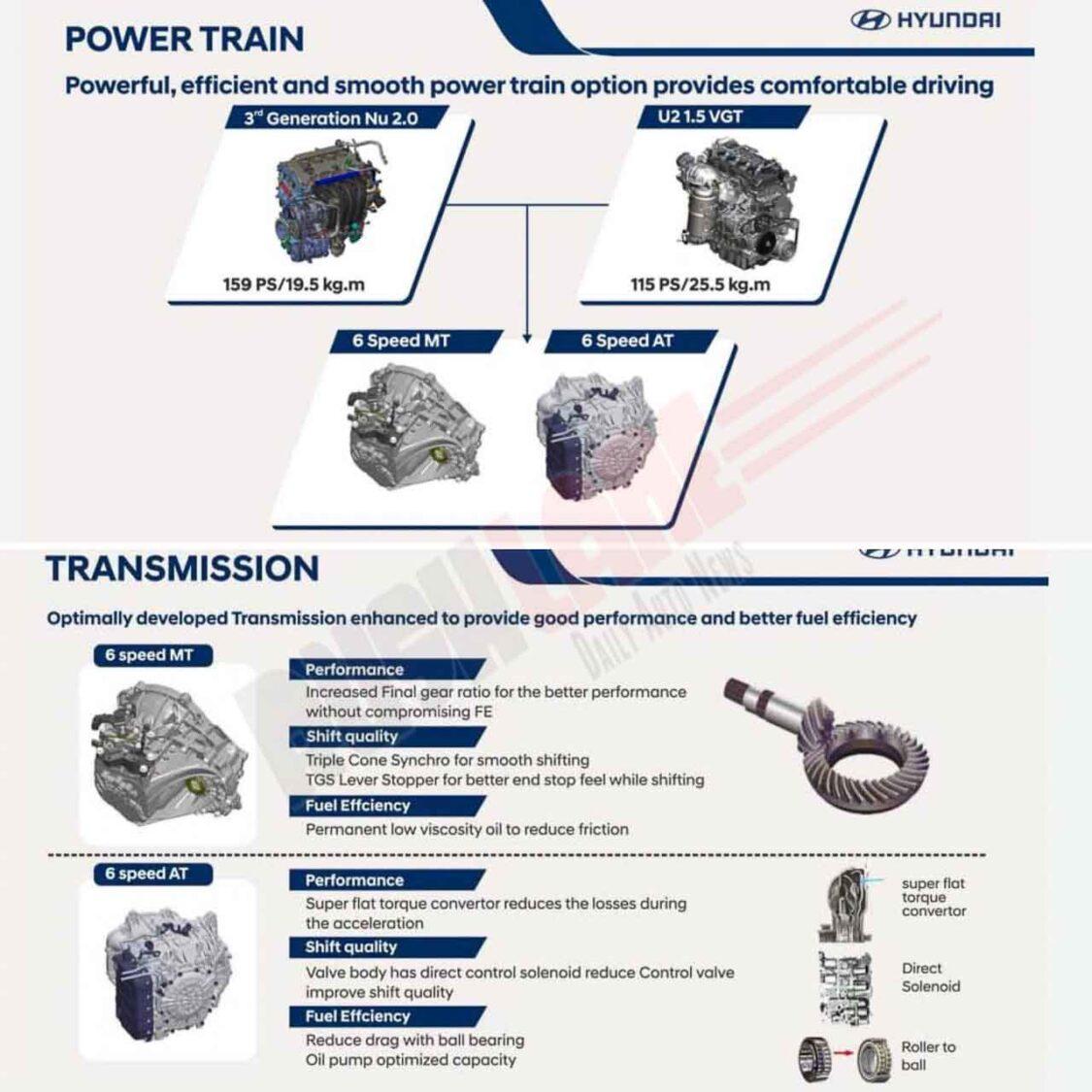 Hyundai Alcazar - Powertrain