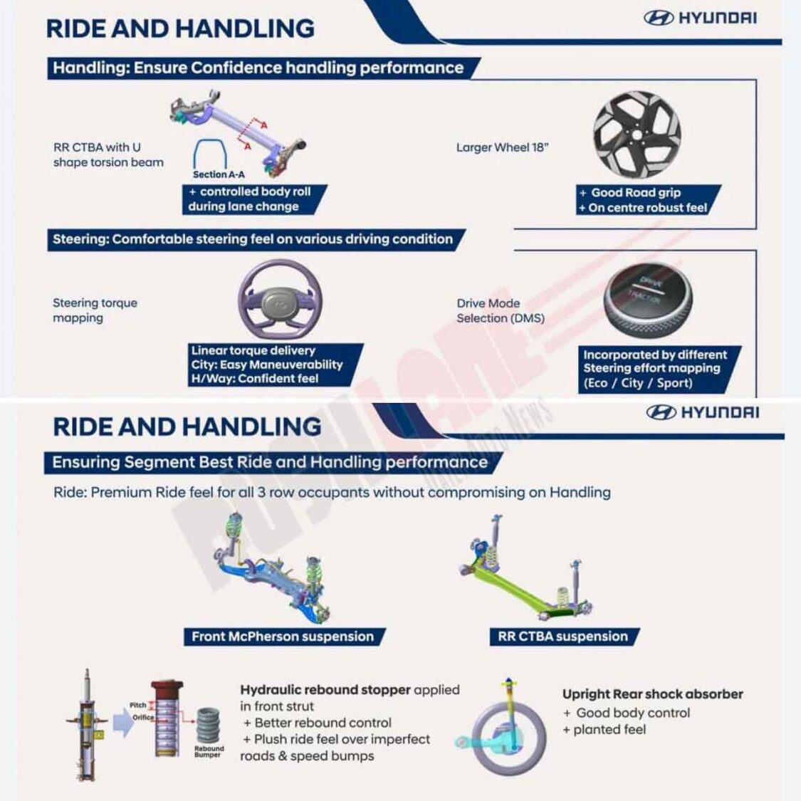 Hyundai Alcazar - Ride & Handling