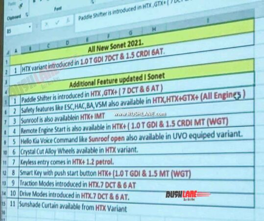 2021 Kia Sonet New Features