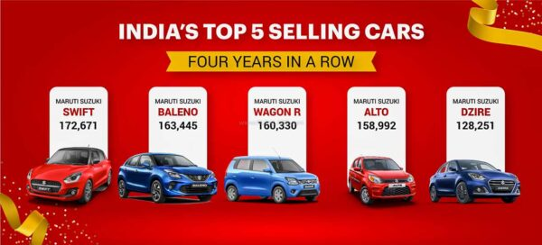 Best Selling Cars Of India - FY2018 to FY2021