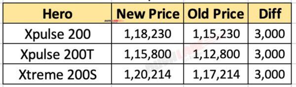 Hero New Price - April 2021