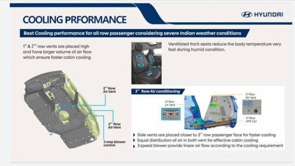 Hyundai Alcazar - Cooling