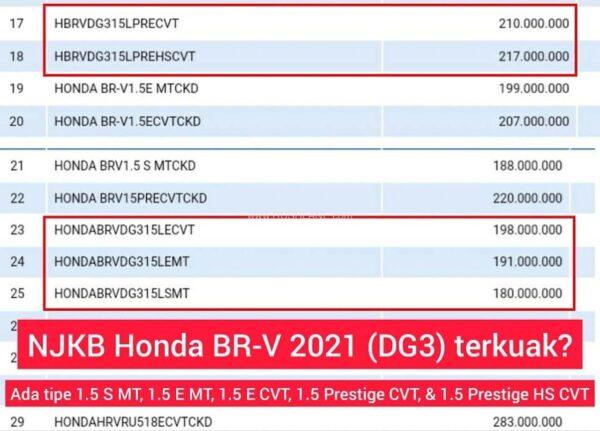 Honda N7X Engine, Variant details leak
