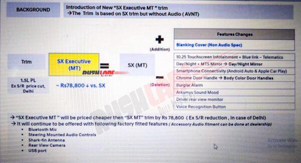 New Hyundai Creta SX Executive Variant