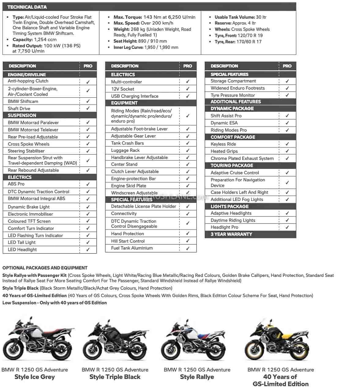 2021 BMW R 1250 GS Adventure Specs / Features