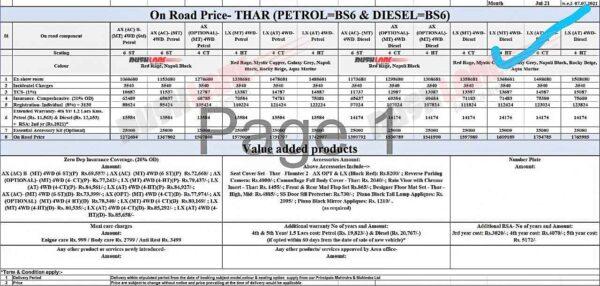 Mahindra Thar Price List July 2021