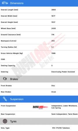Tata Tigor Electric XPRES T EV Specs