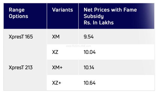 Tata Xpres T EV Prices